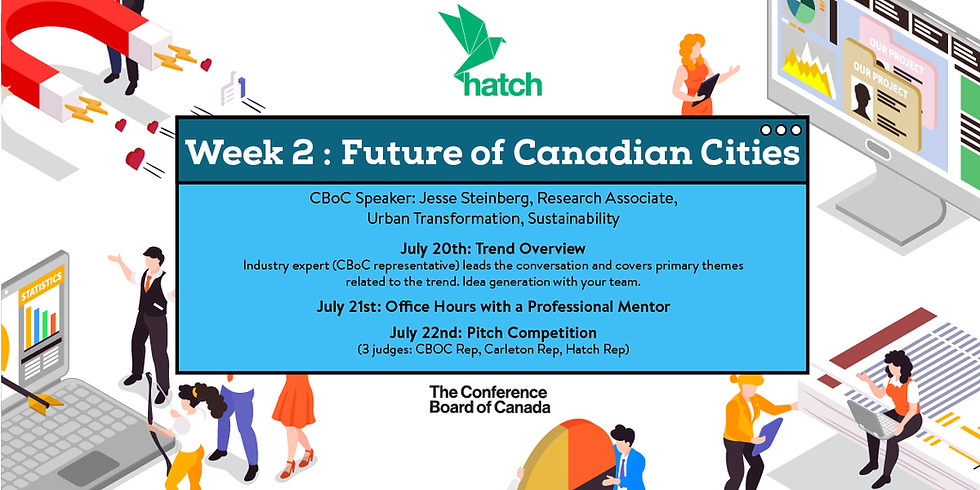 Hatch Summer Camp Week #2: Future of Canadian Cities