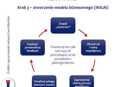 Biznes z IKIGAI. Odcinek 5 - Model biznesowy