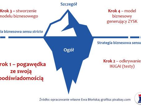 Biznes z IKIGAI. Odcinek 4 - Strategia biznesowa