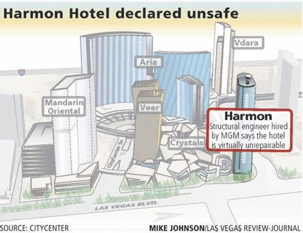 HARMON_UNSAFE.jpg
