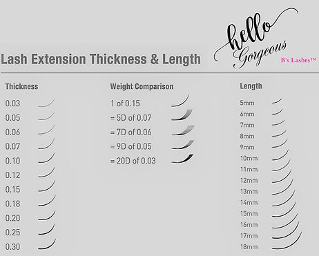 Lash%20extension%20thickness%20and%20wei
