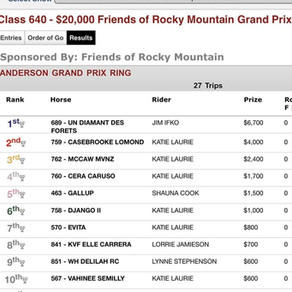 ROCKY MOUNTAIN RESULTS