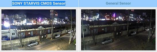 Sony Starvis Sensor.jpg