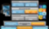 Gonext-Citrix-mobility.png