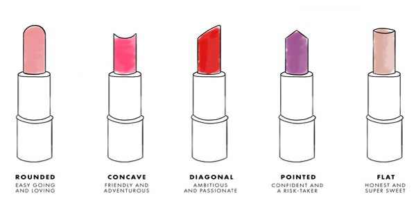 What does your Lipstick Shape Says About You
