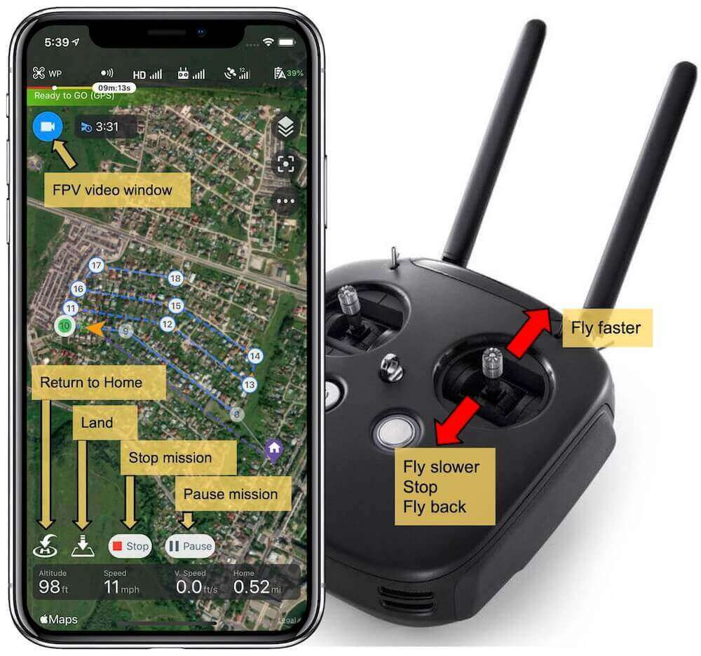 Waypoint mission control
