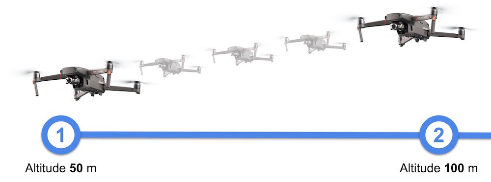 How drone's altitude changes