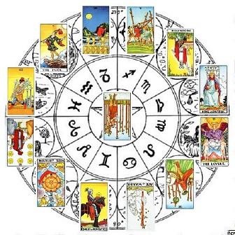 Таро-прогноз по знакам зодиака на 2014 год