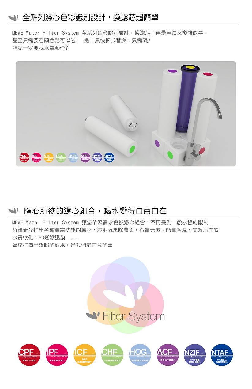 濾心產品介紹-03.png