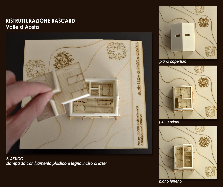 Rascard