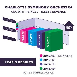 Charlotte_Revenue_Infograph.jpg