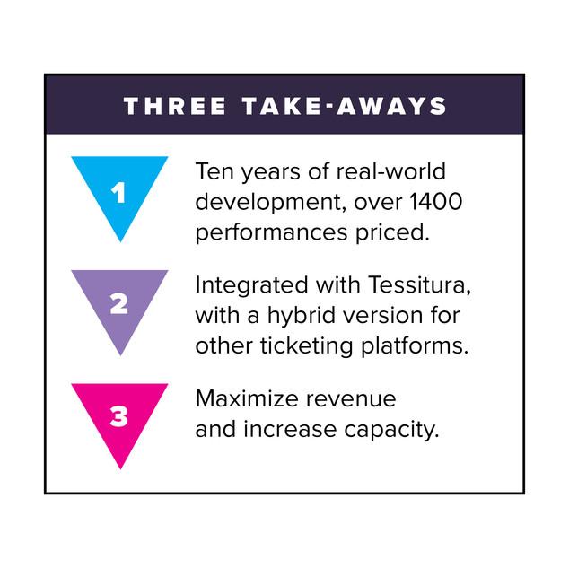 Three_Take_Aways_Graphic.jpg