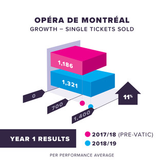 Montreal_Tickets_Sold_Infograph.jpg