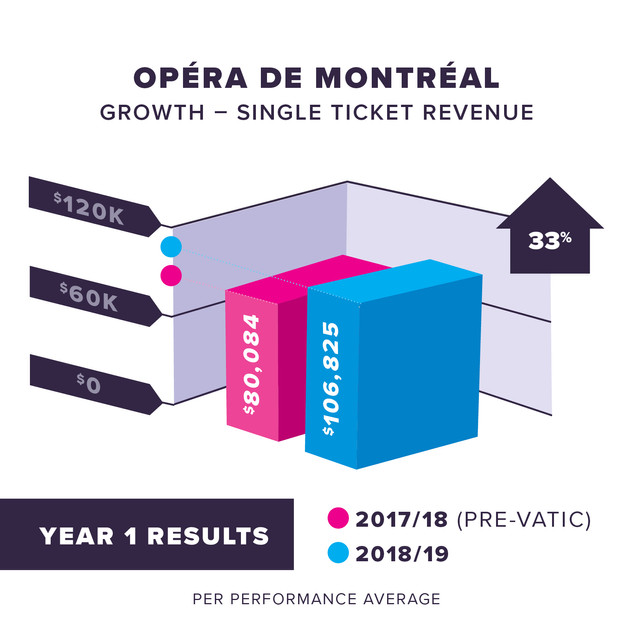Montreal_Revenue_Infograph.jpg