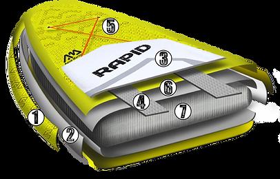 RAPID-01.png