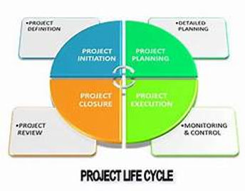 project life cycle.jpg