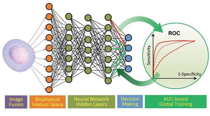 Deep_Learning_Digital_Engineering_News.p