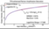 optical_logarithm.png