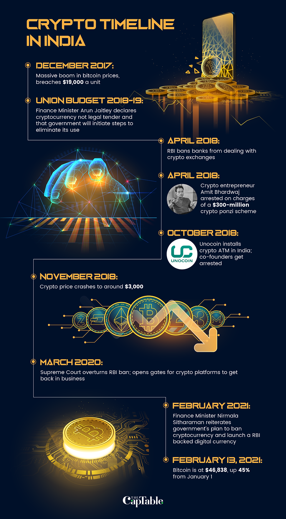Crypto timeline-01.png