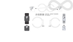 Chimei Product Design- C