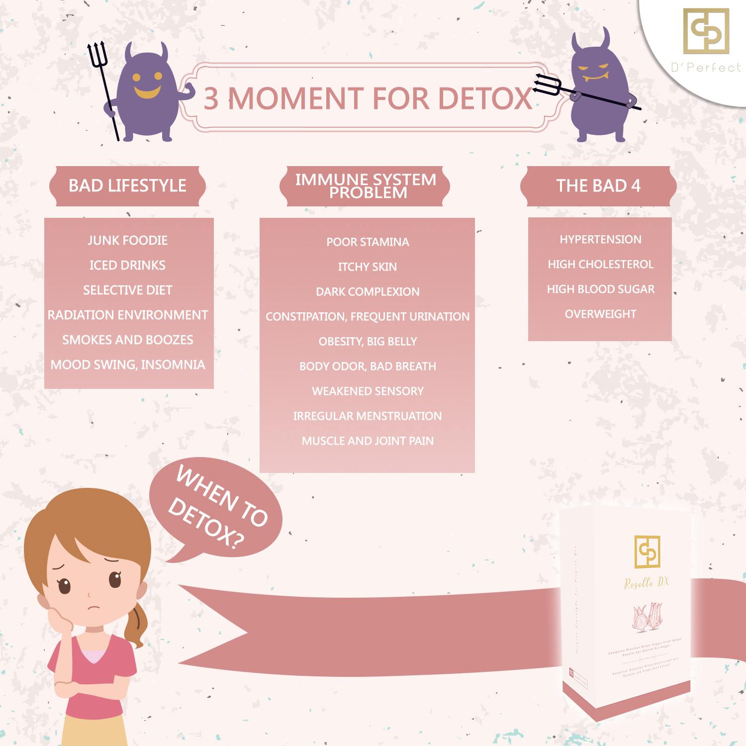 Dperfects Detox | Roselle Dx |
