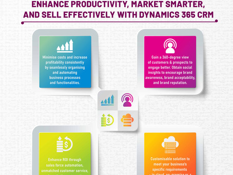 Enhance Productivity, Market Smarter, And Sell Effectively With Dynamics 365 CRM