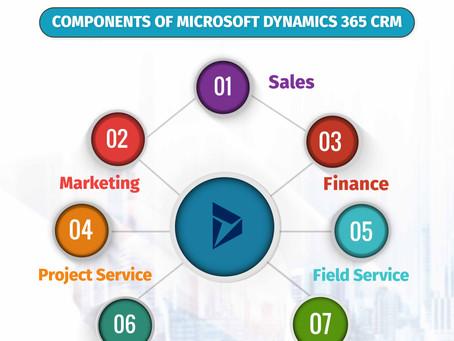 Components Of Microsoft Dynamics 365 CRM