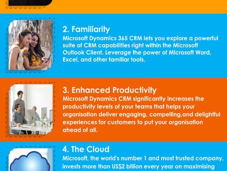 5 Reasons To Choose Microsoft Dynamics CRM