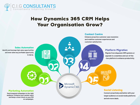 How Dynamics 365 CRM Helps Your Organisation Grow?