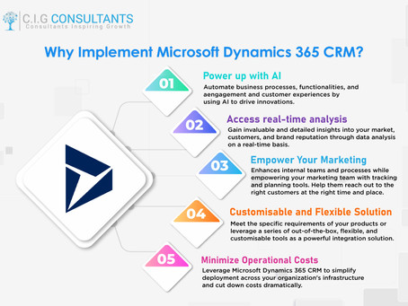 Why Implement Microsoft Dynamics 365 CRM?