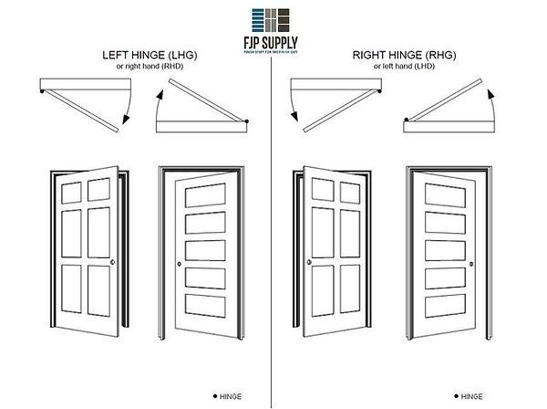 FJP Supply - Door Swing.JPG