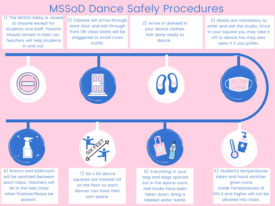 Poster_ MSSoD 5678 Dance Safely  Covid P