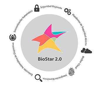 BioStar 2.jpg