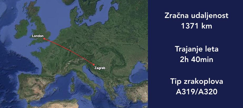 Vraca Se I British Airways Vise Letova Croatia Airlinesa Za London