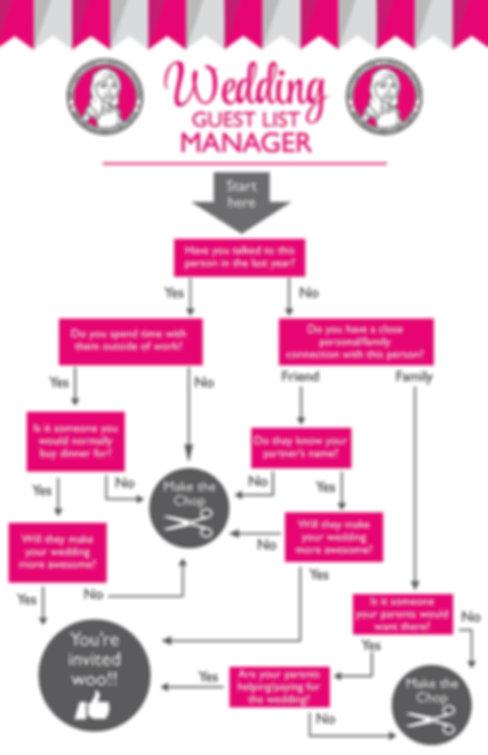GUESTLIST MANAGER GRAPHIC.jpg