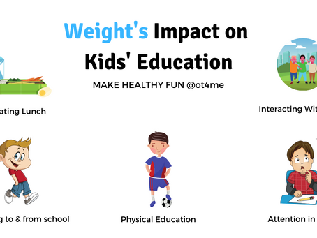 Weight's Impact on Kids' Education