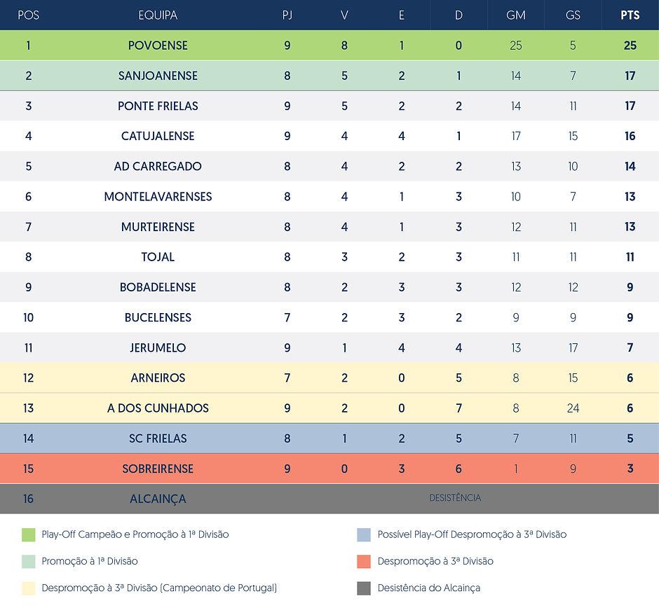 classificação_futebol-01-01-01-01.jpg