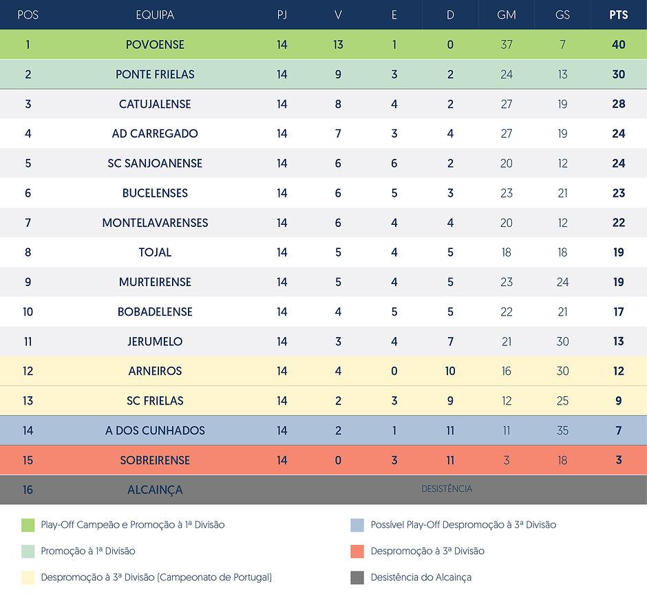 classificação_futebol_2020_21-01.jpg