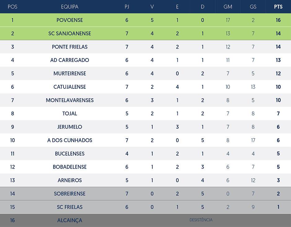 classificação_futebol-01.jpg