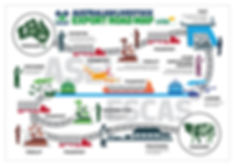 LiveCorp-Export-Roadmap-FULL-COLOUR-Mar15.jpg