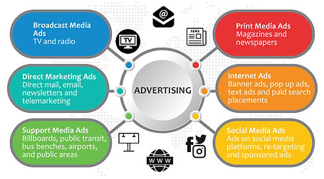Advertising top 5 reasons to advertise your company explained