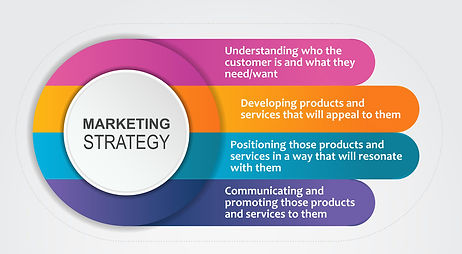 Marketing Strategy push tactic top 5 reasons why