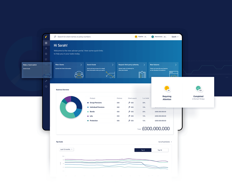 Adviser platform