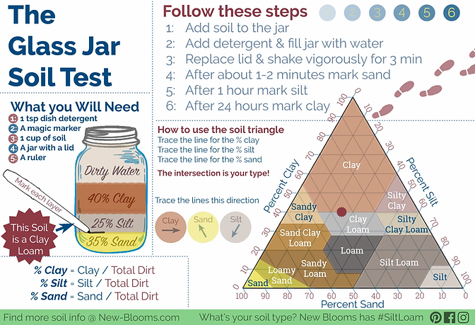 Glass_Jar_Soil_Test (1).jpg