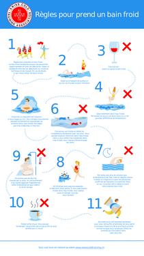 Règles pour prend un bain froid (Français)