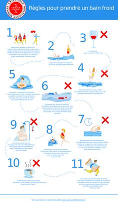 Règles pour prendre un bain froid (Français)