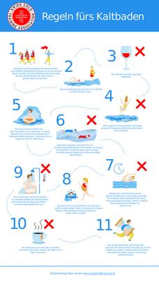 Regeln fürs Kaltbaden (Deutsch)
