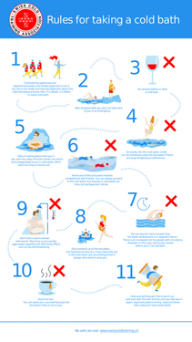Rules for taking a cold bath (English)