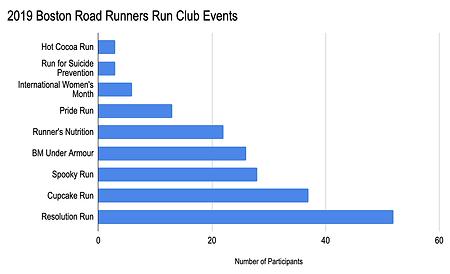 run club events.png