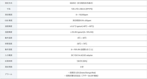 スクリーンショット 2020-11-24 0.44.35.png